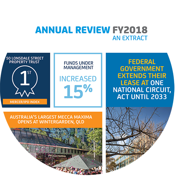 FY2018 Annual Review Extract
